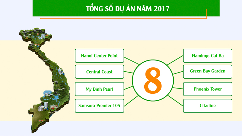 Những con số ấn tượng của THM Land năm 2017